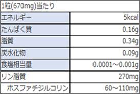 リン脂質、ホスファチジルコリン