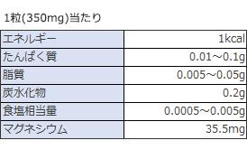 ナトリウム、マグネシウム、不整脈、高血圧